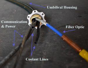 Umbilical housing components